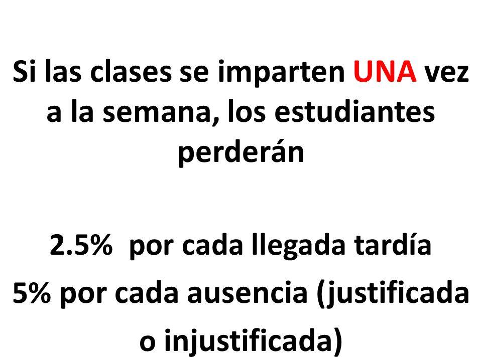 Si las clases se imparten UNA vez a la semana, los estudiantes perderán 2.5% por cada llegada tardía 5% por cada ausencia (justificada o injustificada)