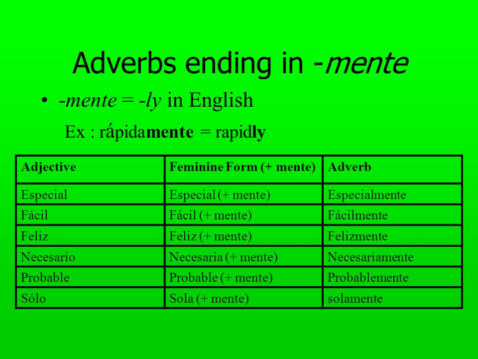 Adverbs ending in -mente -mente = -ly in English Ex : r á pidamente = rapidly AdjectiveFeminine Form (+ mente)Adverb EspecialEspecial (+ mente)Especia