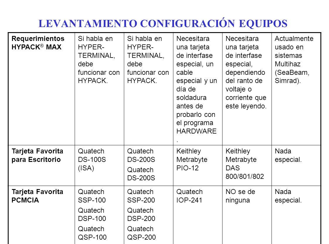 LEVANTAMIENTO CONFIGURACIÓN EQUIPOS Requerimientos HYPACK ® MAX Si habla en HYPER- TERMINAL, debe funcionar con HYPACK.