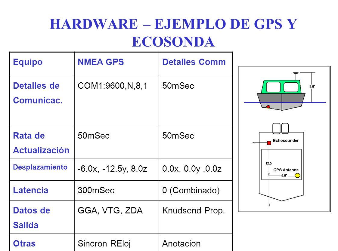 HARDWARE – EJEMPLO DE GPS Y ECOSONDA EquipoNMEA GPSDetalles Comm Detalles de Comunicac.