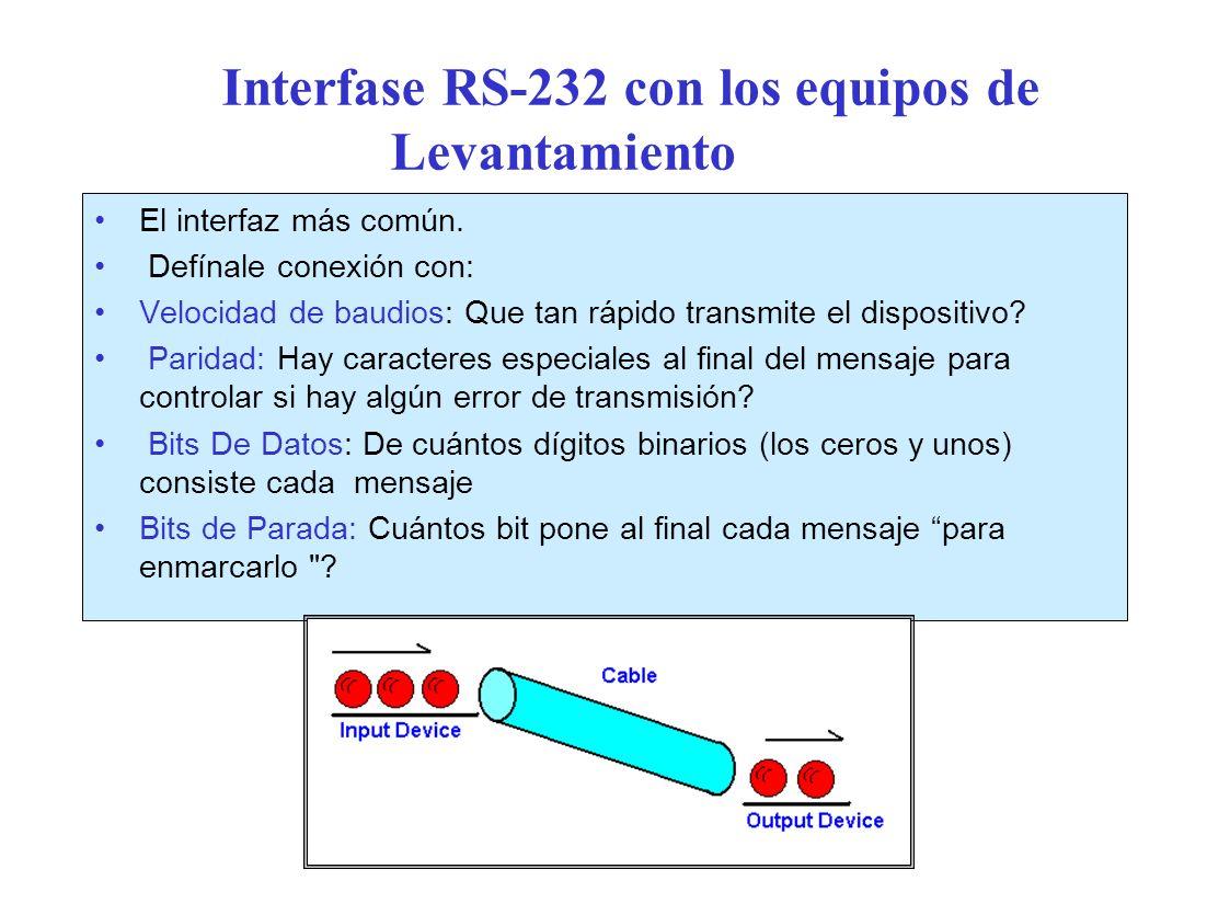 Interfase RS-232 con los equipos de Levantamiento El interfaz más común.