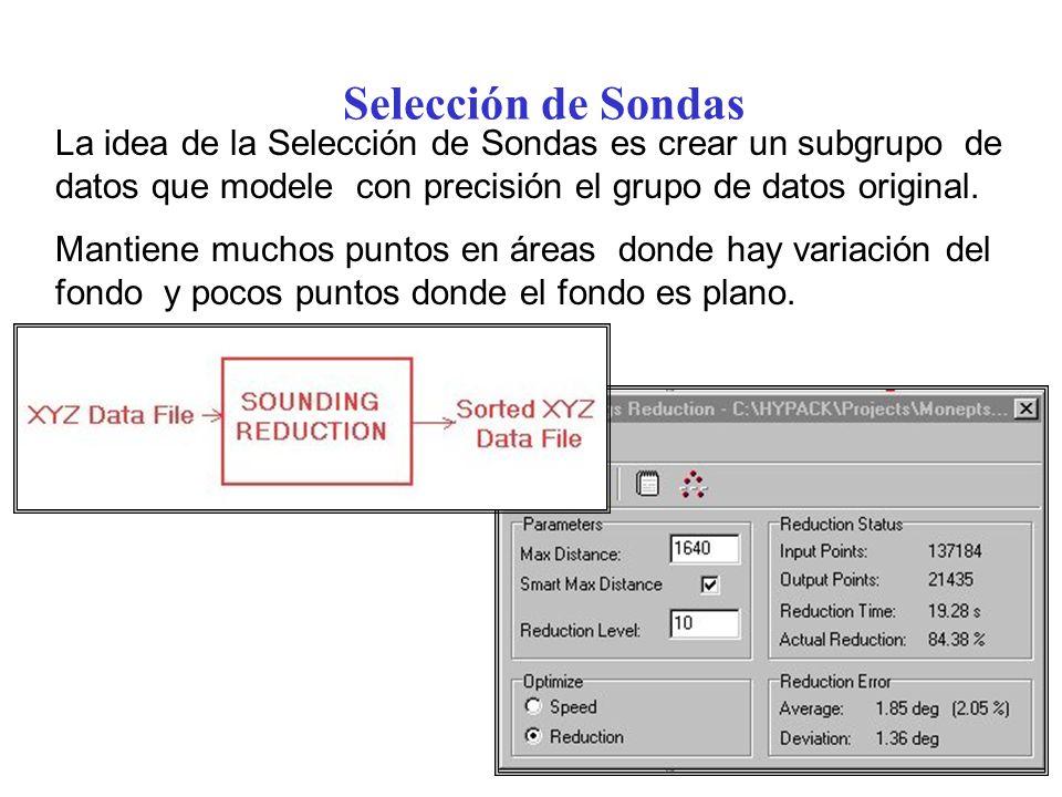 Selección de Sondas La idea de la Selección de Sondas es crear un subgrupo de datos que modele con precisión el grupo de datos original. Mantiene much