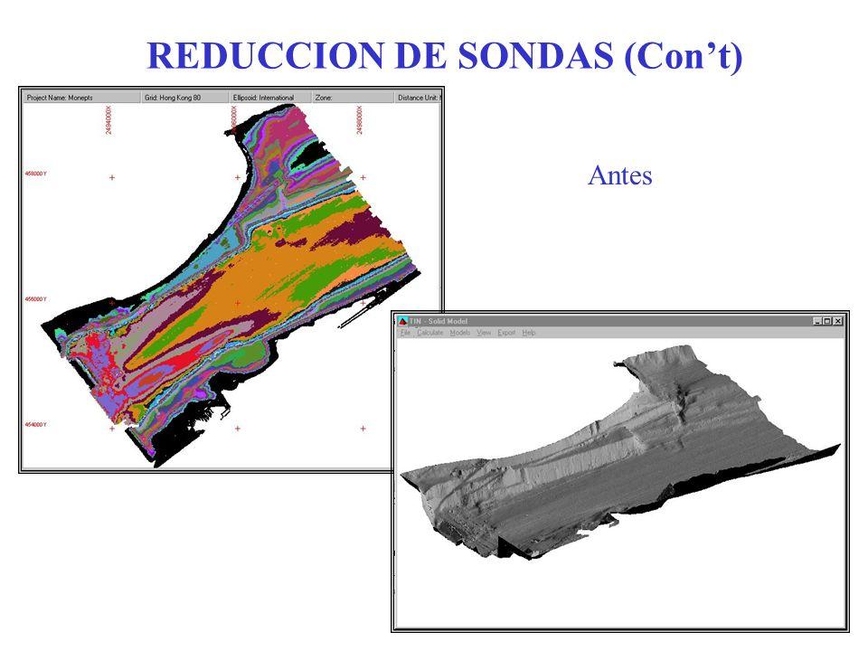 REDUCCION DE SONDAS (Cont) Antes