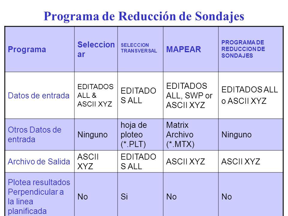 Programa de Reducción de Sondajes Programa Seleccion ar SELECCION TRANSVERSAL MAPEAR PROGRAMA DE REDUCCION DE SONDAJES Datos de entrada EDITADOS ALL &