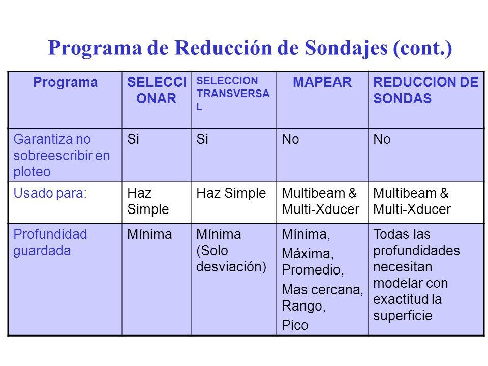 Programa de Reducción de Sondajes (cont.) ProgramaSELECCI ONAR SELECCION TRANSVERSA L MAPEARREDUCCION DE SONDAS Garantiza no sobreescribir en ploteo S