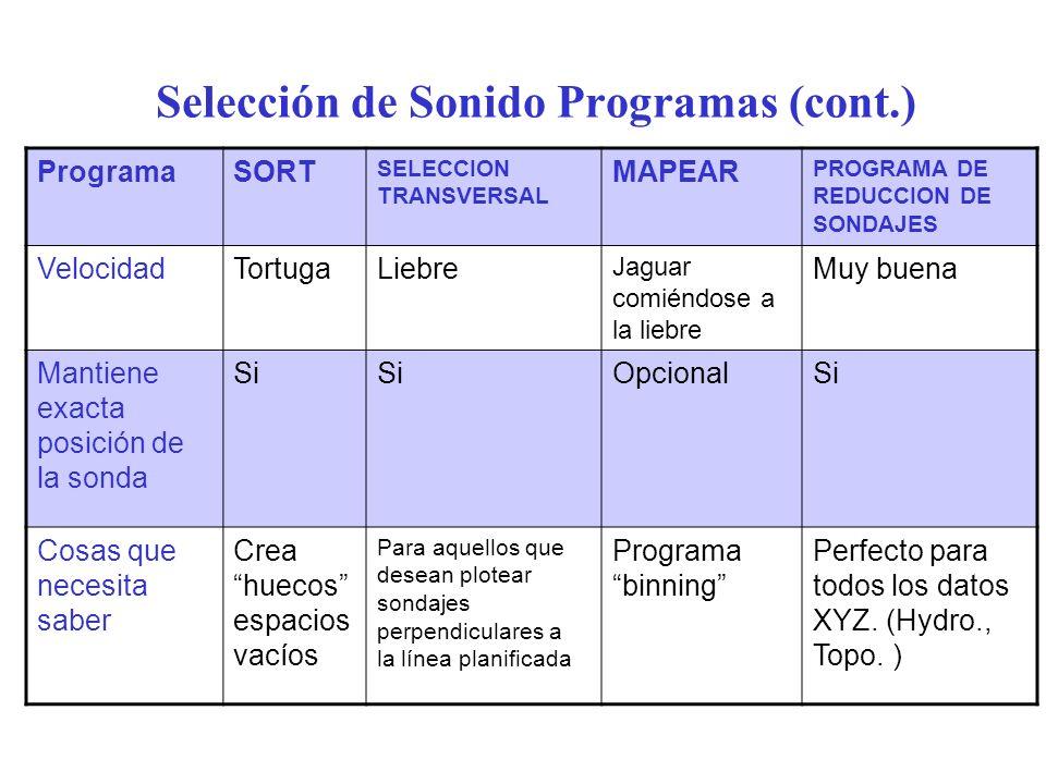 Selección de Sonido Programas (cont.) ProgramaSORT SELECCION TRANSVERSAL MAPEAR PROGRAMA DE REDUCCION DE SONDAJES VelocidadTortugaLiebre Jaguar comién