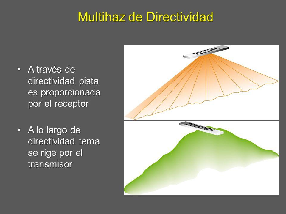 Multihaz de Directividad A través de directividad pista es proporcionada por el receptorA través de directividad pista es proporcionada por el recepto