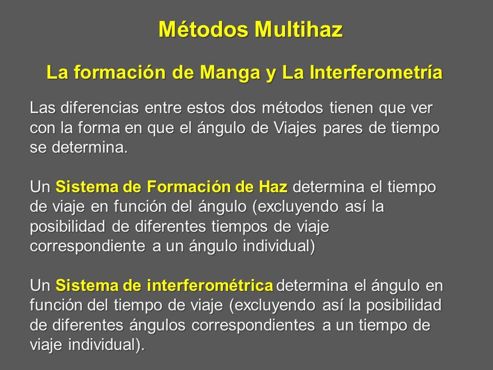 Métodos Multihaz La formación de Manga y La Interferometría Las diferencias entre estos dos métodos tienen que ver con la forma en que el ángulo de Vi