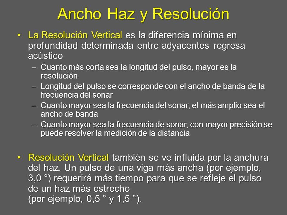 Ancho Haz y Resolución La Resolución Vertical es la diferencia mínima en profundidad determinada entre adyacentes regresa acústicoLa Resolución Vertic