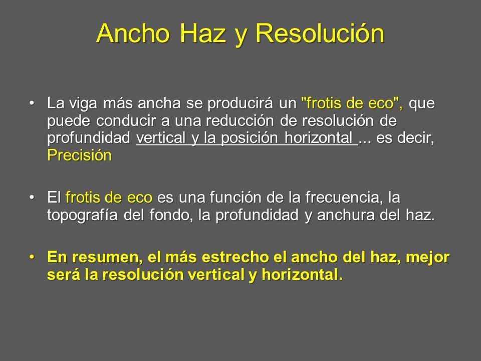 Ancho Haz y Resolución La viga más ancha se producirá un