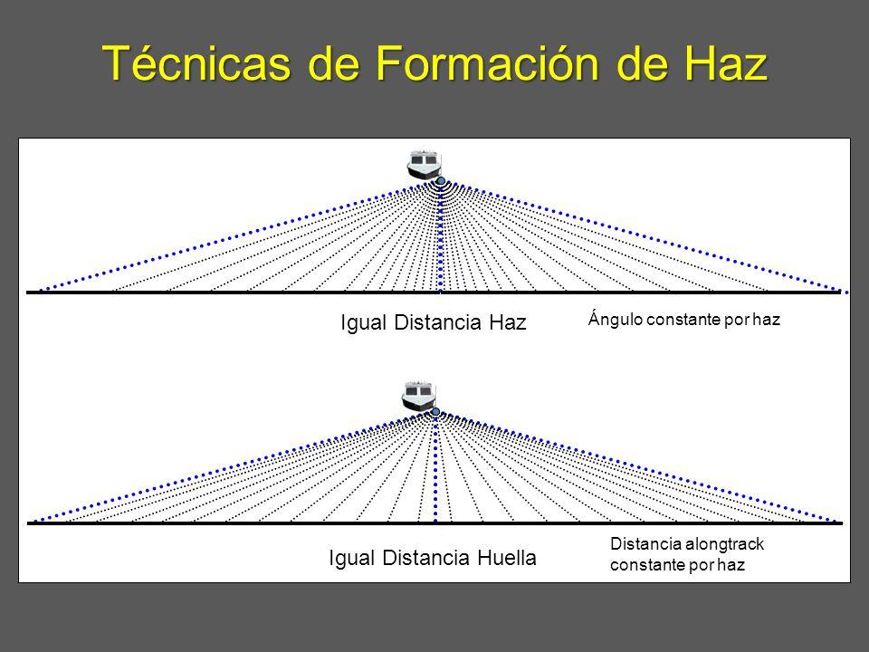 Técnicas de Formación de Haz Igual Distancia Haz Igual Distancia Huella Ángulo constante por haz Distancia alongtrack constante por haz