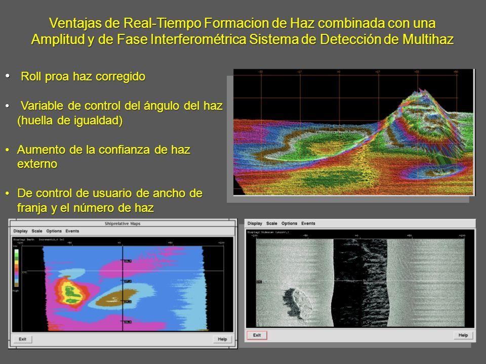 Ventajas de Real-Tiempo Formacion de Haz combinada con una Amplitud y de Fase Interferométrica Sistema de Detección de Multihaz Roll proa haz corregid