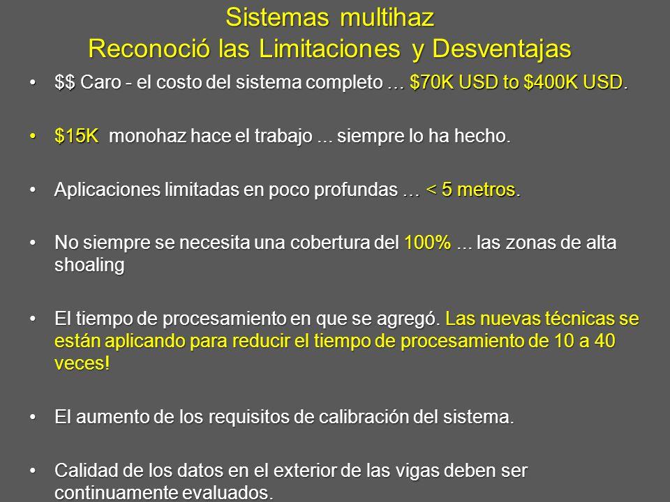 Sistemas multihaz Reconoció las Limitaciones y Desventajas $$ Caro - el costo del sistema completo… $70K USD to $400K USD.$$ Caro - el costo del siste