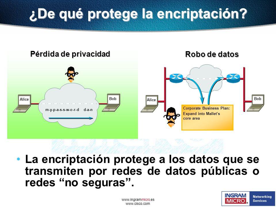 www.cisco.com ¿De qué protege la encriptación? La encriptación protege a los datos que se transmiten por redes de datos públicas o redes no seguras. P