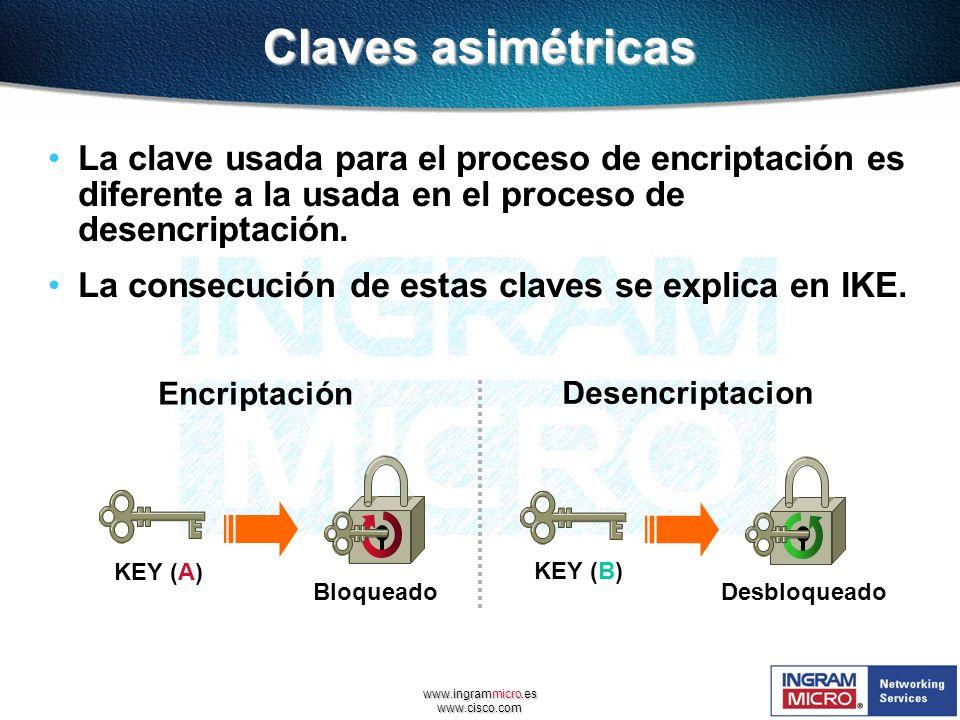 www.ingrammicro.es www.cisco.com Claves asimétricas La clave usada para el proceso de encriptación es diferente a la usada en el proceso de desencript