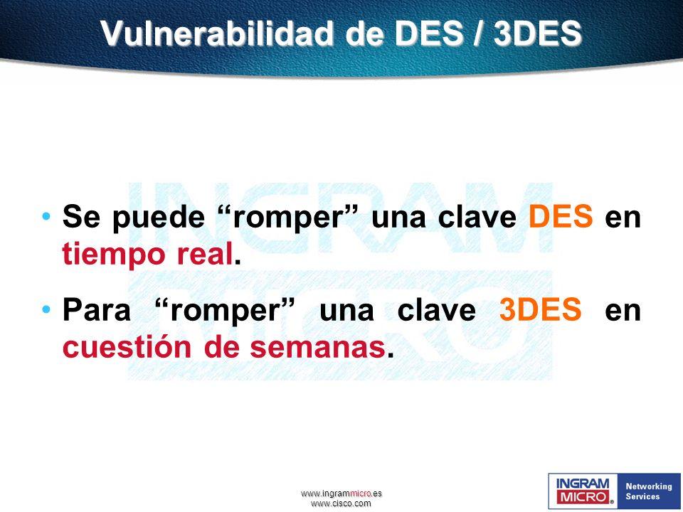 www.ingrammicro.es www.cisco.com Vulnerabilidad de DES / 3DES Se puede romper una clave DES en tiempo real. Para romper una clave 3DES en cuestión de