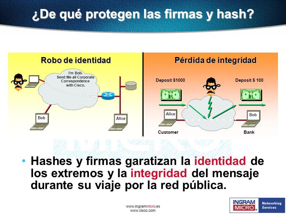 www.ingrammicro.es www.cisco.com ¿De qué protegen las firmas y hash? Hashes y firmas garatizan la identidad de los extremos y la integridad del mensaj