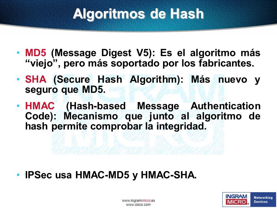 www.ingrammicro.es www.cisco.com Algoritmos de Hash MD5 (Message Digest V5): Es el algoritmo más viejo, pero más soportado por los fabricantes. SHA (S