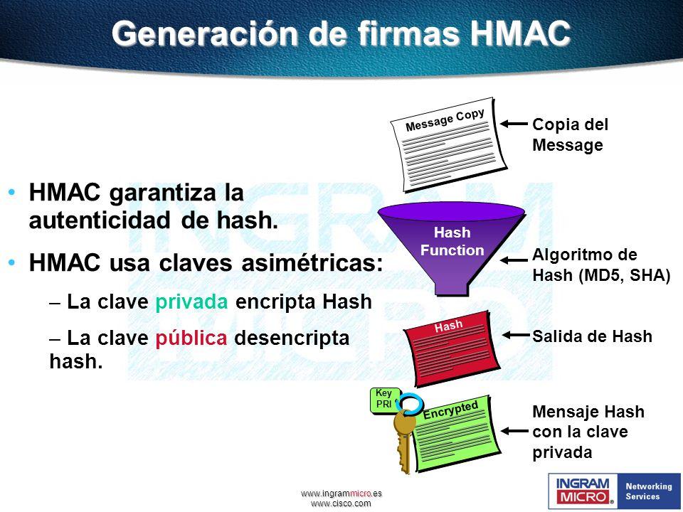 www.ingrammicro.es www.cisco.com Generación de firmas HMAC HMAC garantiza la autenticidad de hash. HMAC usa claves asimétricas: – La clave privada enc