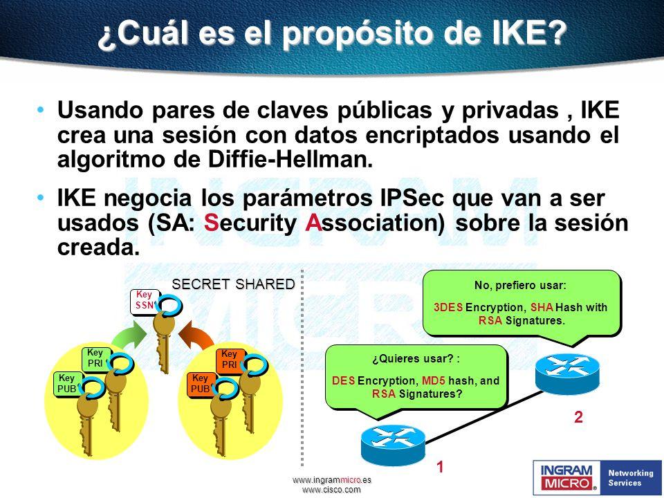 www.cisco.com ¿Cuál es el propósito de IKE? Usando pares de claves públicas y privadas, IKE crea una sesión con datos encriptados usando el algoritmo