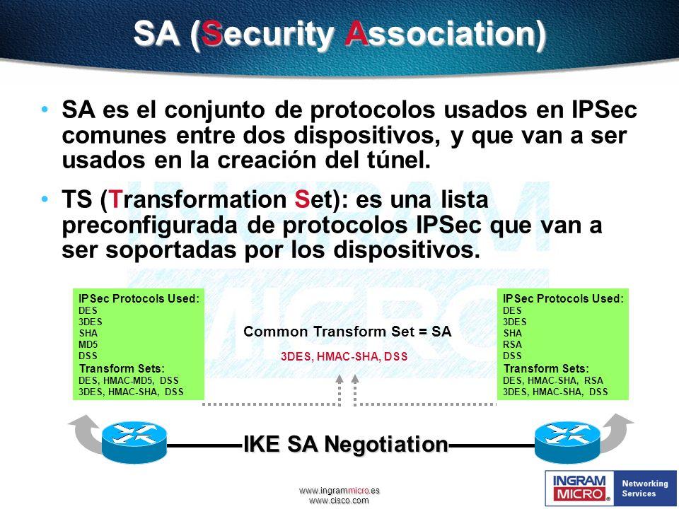 www.ingrammicro.es www.cisco.com SA (Security Association) SA es el conjunto de protocolos usados en IPSec comunes entre dos dispositivos, y que van a