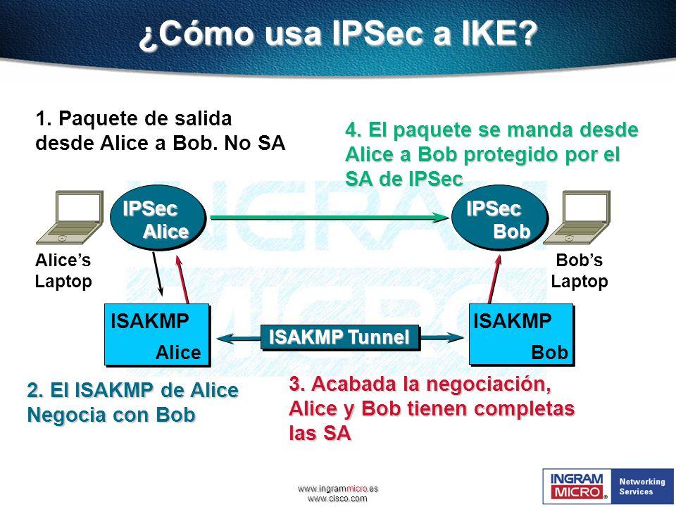 www.ingrammicro.es www.cisco.com ¿Cómo usa IPSec a IKE? Alices Laptop Bobs Laptop 1. Paquete de salida desde Alice a Bob. No SA 2. El ISAKMP de Alice