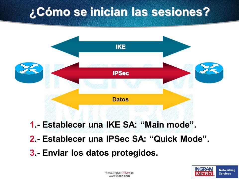 www.ingrammicro.es www.cisco.com ¿Cómo se inician las sesiones? 1.- Establecer una IKE SA: Main mode. 2.- Establecer una IPSec SA: Quick Mode. 3.- Env