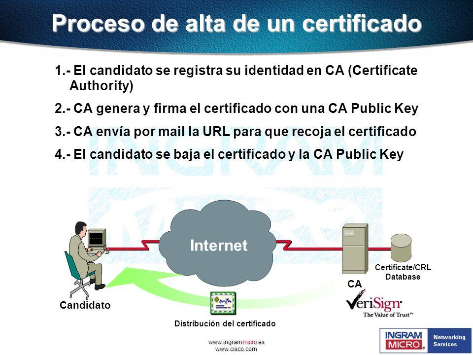www.ingrammicro.es www.cisco.com Proceso de alta de un certificado 1.- El candidato se registra su identidad en CA (Certificate Authority) 2.- CA gene