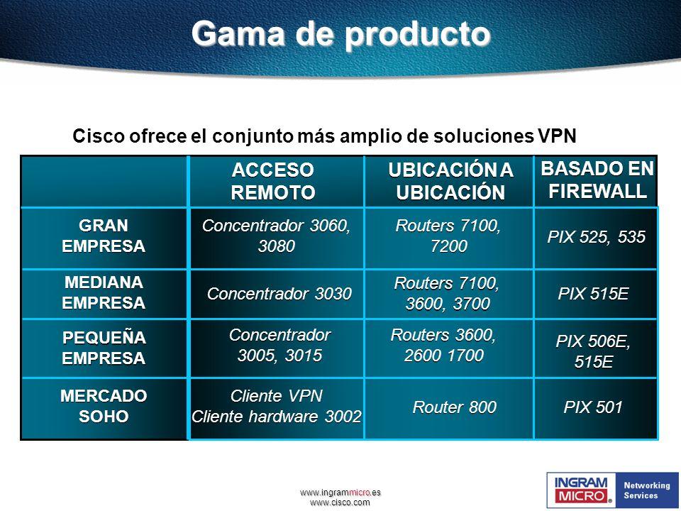 www.ingrammicro.es www.cisco.com Gama de producto ACCESO REMOTO UBICACIÓN A UBICACIÓN BASADO EN FIREWALL MEDIANA EMPRESA Concentrador 3030 Routers 710