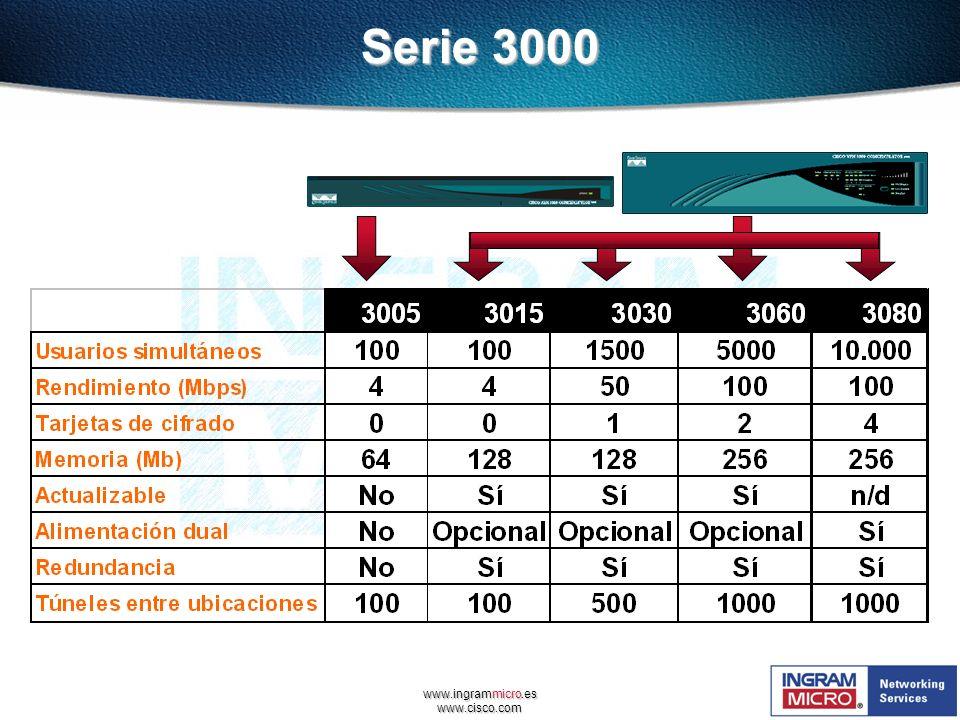 www.ingrammicro.es www.cisco.com Serie 3000