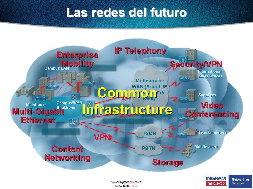 www.ingrammicro.es www.cisco.com Las redes del futuro Campus/WAN Backbone Campus LAN Mainframe ISDN PSTN Multiservice WAN (Sonet, IP, ATM, Frame Relay