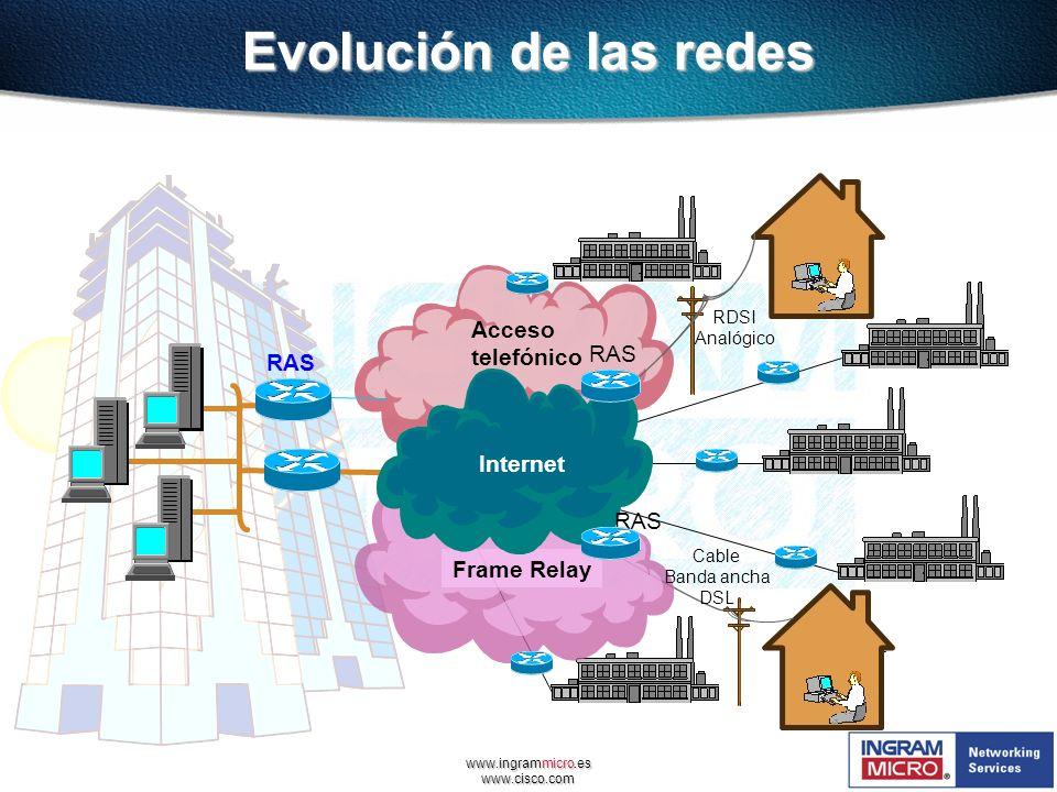 www.ingrammicro.es www.cisco.com Evolución de las redes Acceso telefónico RDSI Analógico Frame Relay Internet RAS Cable Banda ancha DSL