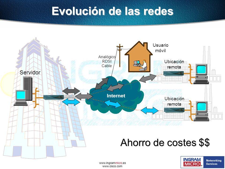www.ingrammicro.es www.cisco.com Evolución de las redes Internet Servidor Usuario móvil Ubicación remota Analógico RDSI Cable Ahorro de costes $$