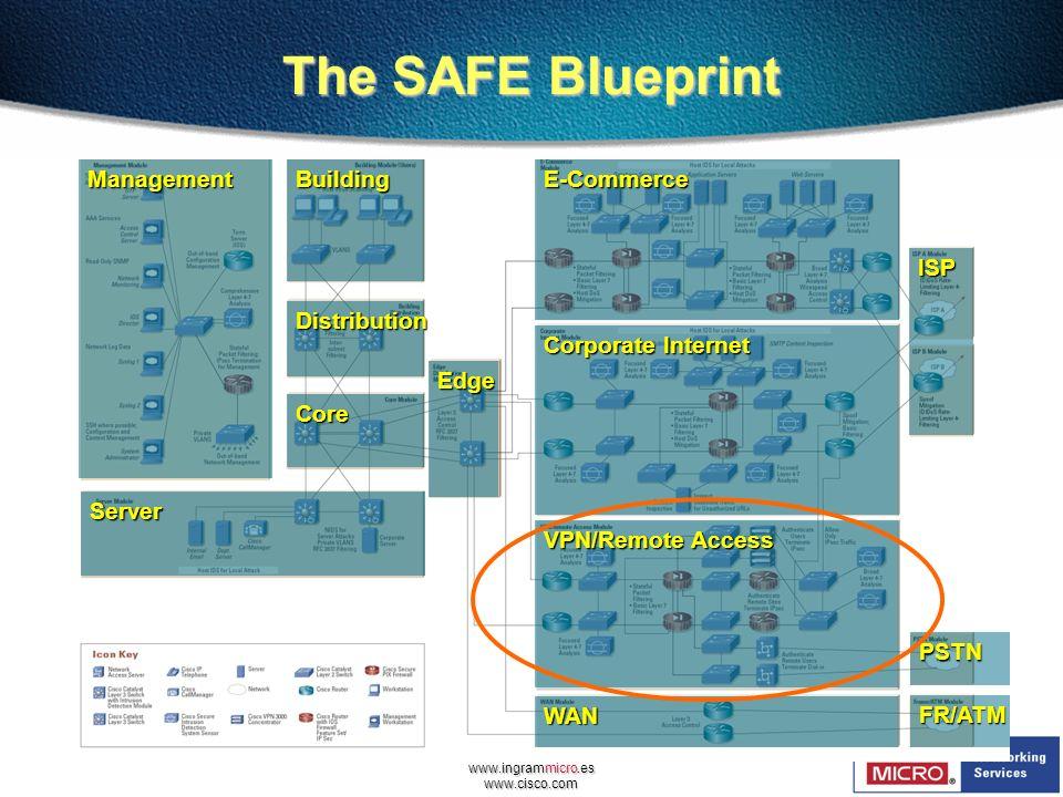 www.ingrammicro.es www.cisco.com The SAFE Blueprint ManagementBuildingDistribution Core Edge ServerE-Commerce Corporate Internet VPN/Remote Access WAN