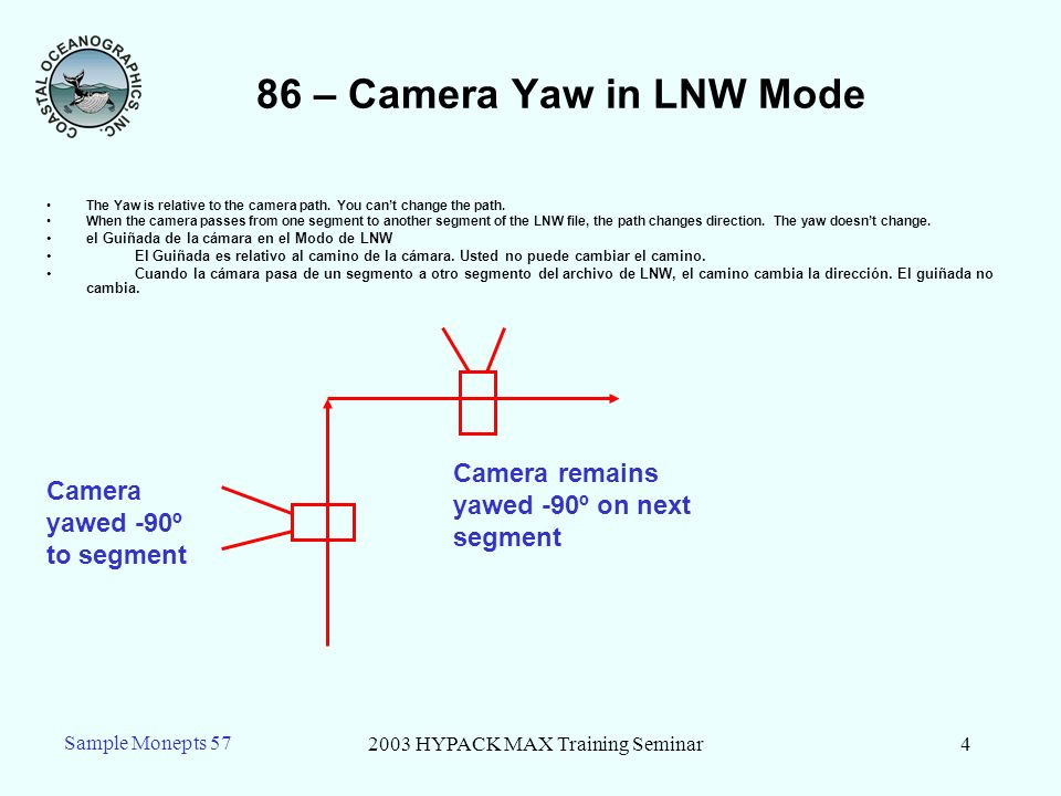 2003 HYPACK MAX Training Seminar4 Sample Monepts 57 86 – Camera Yaw in LNW Mode The Yaw is relative to the camera path.