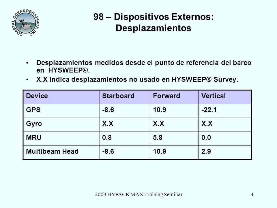 2003 HYPACK MAX Training Seminar5 98 – Dispositivos Externos: Calibracion Desplazamientos No disponibles a la hora de instalacion – usar mejor estimacion.
