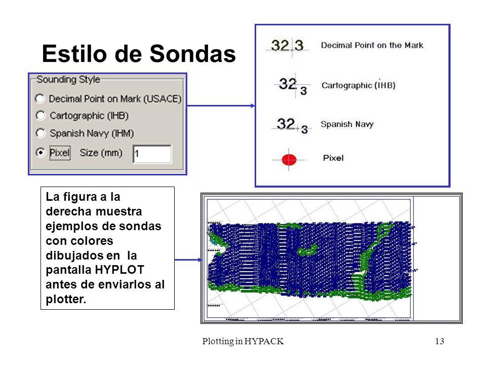 Plotting in HYPACK13 Estilo de Sondas La figura a la derecha muestra ejemplos de sondas con colores dibujados en la pantalla HYPLOT antes de enviarlos