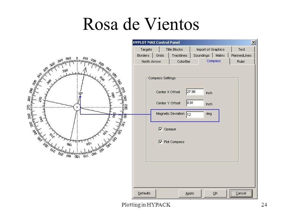 Plotting in HYPACK24 Rosa de Vientos