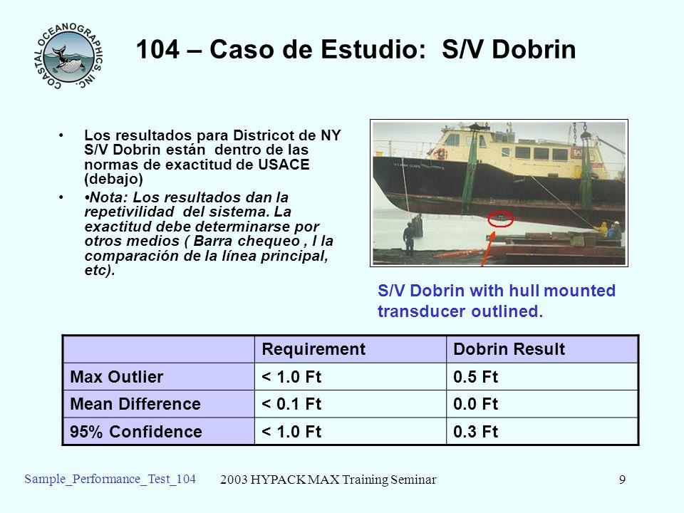 2003 HYPACK MAX Training Seminar9 Sample_Performance_Test_104 104 – Caso de Estudio: S/V Dobrin Los resultados para Districot de NY S/V Dobrin están dentro de las normas de exactitud de USACE (debajo) Nota: Los resultados dan la repetivilidad del sistema.