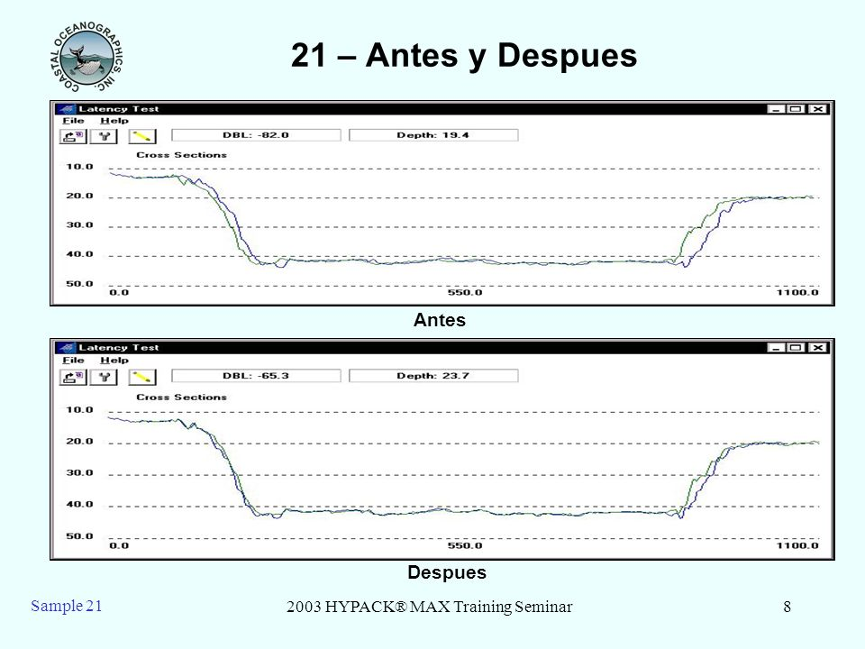 2003 HYPACK® MAX Training Seminar8 Sample 21 21 – Antes y Despues Antes Despues