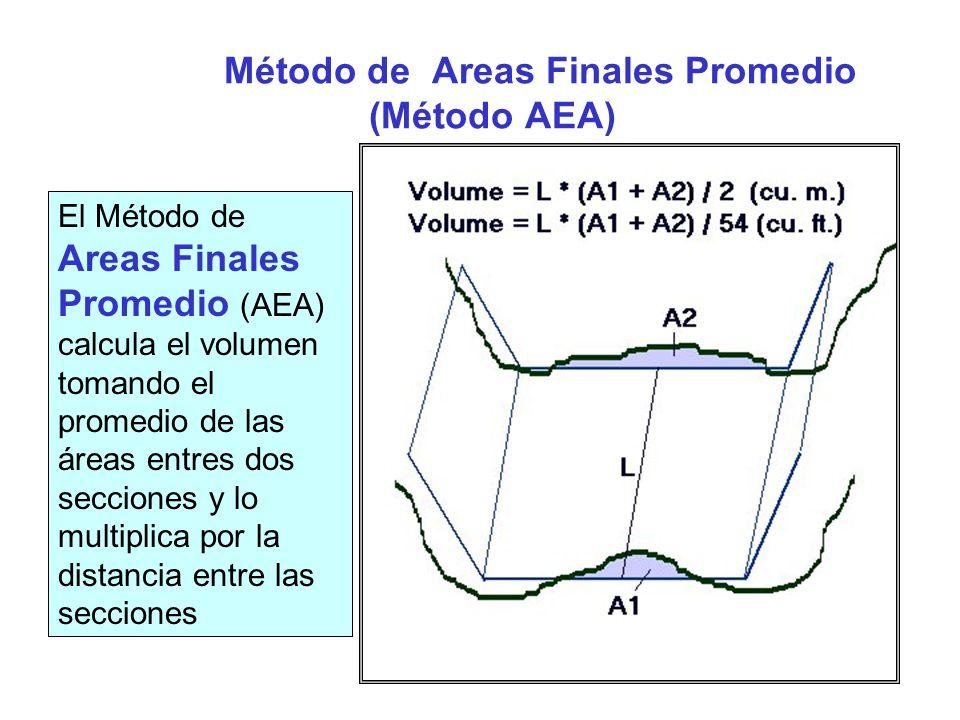 AEA Método (Cont) La distancia entre dos líneas de secciones es determinada separadamente para la pendiente izquierda, central y derecha.