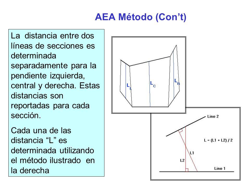 AEA – Materiales Obtenidos Levantamientos simple: AEA 1:V1L V1 V1R V2L V2 V2R V3L V3 V3R AEA 2:V1L V1 V1R V2P V2NP V3 Pre-Dragado vs.