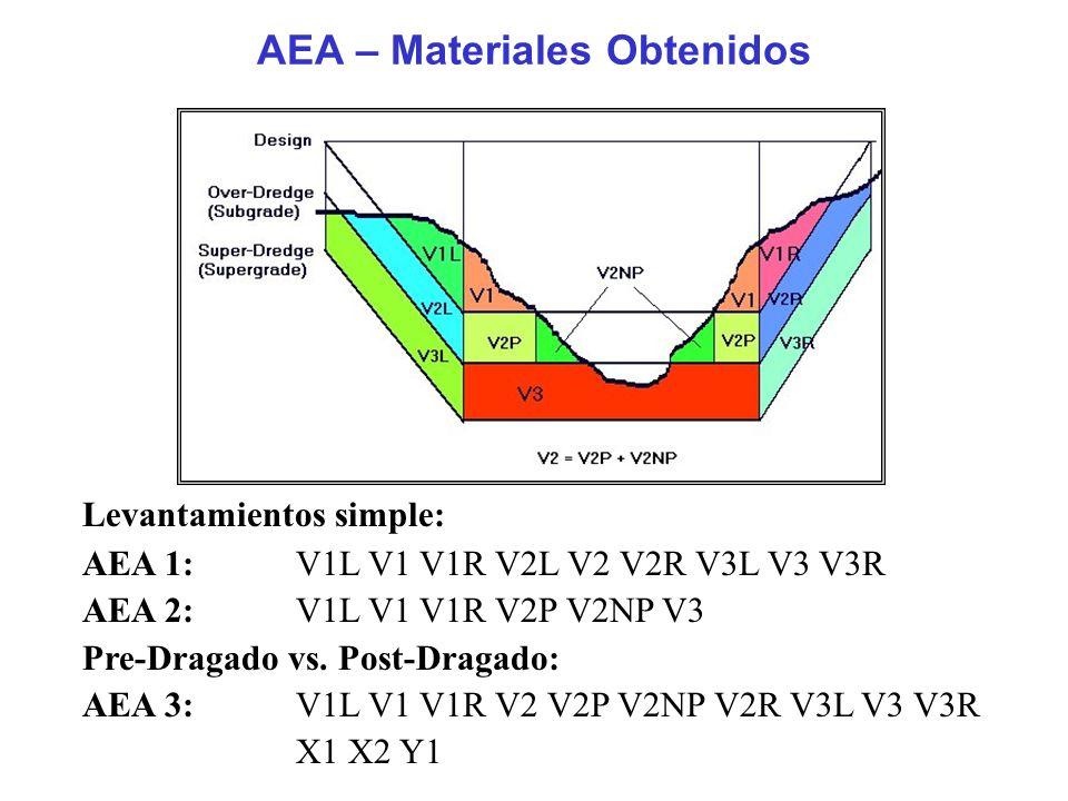 AEA – Materiales Obtenidos (Cont) X1:Pendiente lateral materiales sobredragado disponibles después de dragado.