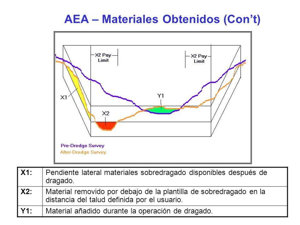 Ejemplos de Cálculos AEA Ejemplo Predragado AEA