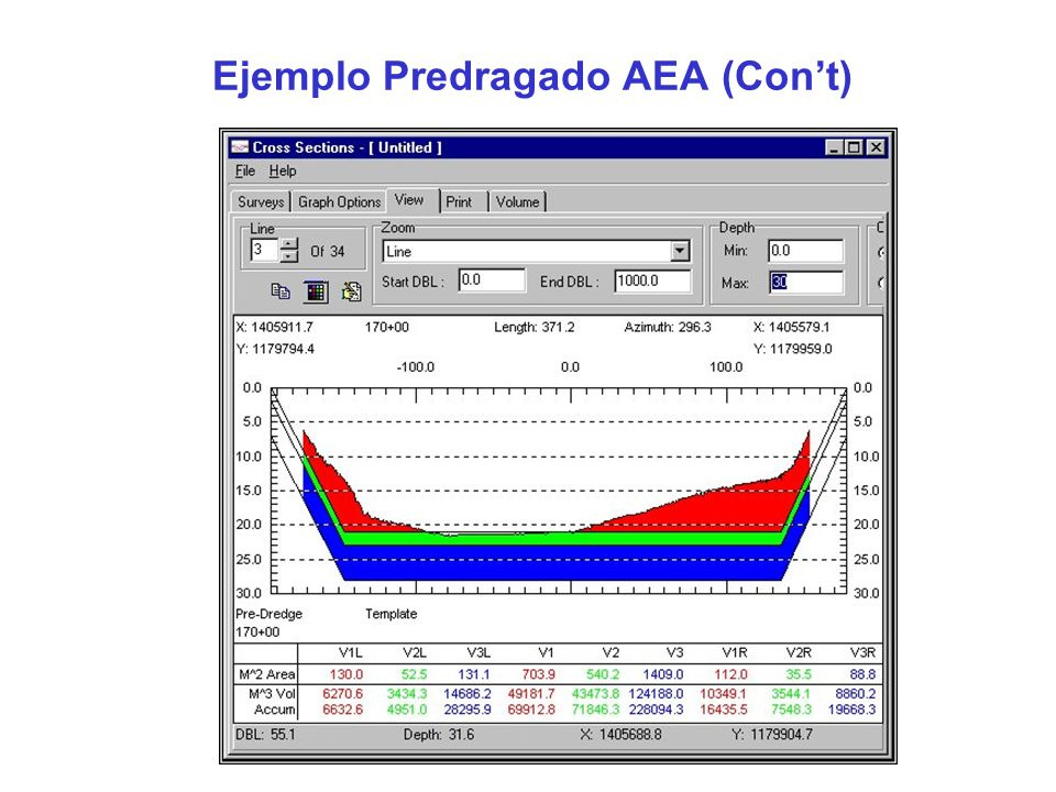 Ejemplo Predragado AEA (Cont)