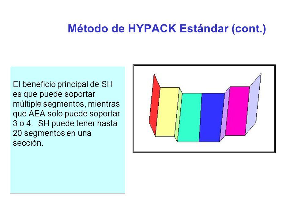 Método de HYPACK Estándar (cont.) Lo principal de SH es que cada uno de las secciones tiene que tener el mismo número de segmentos.