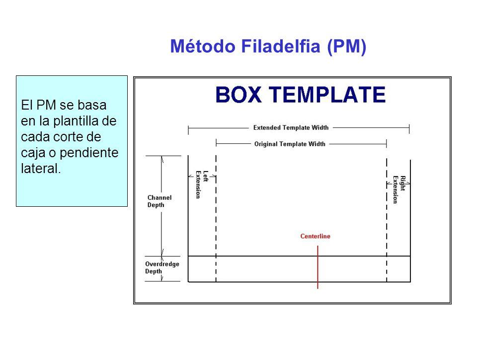 Método Filadelfia (PM) La extensión Izquierda, Derecha, y la profundidad Extensión y la profundidad de proyecto son entrados en la configuración PM de las opciones Gráficas- ventana de volúmenes.
