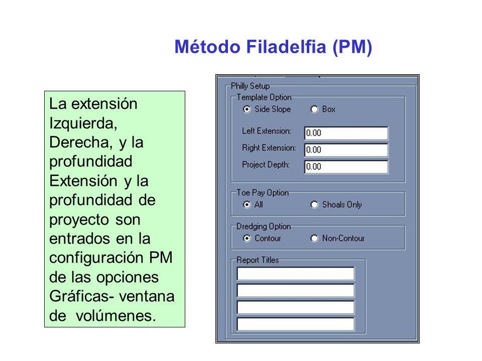 Método Filadelfia (PM) Hay cuatro métodos potenciales box-cut No-Contorno y Todo>