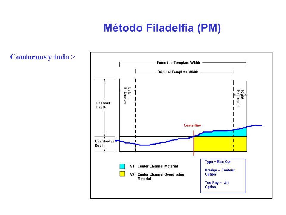 Método Filadelfia (PM) Opción de Pago de Talud: (Box Cut Only) –Todo: Incluye todos los materiales sobredragados encontrados en la área de extensión.