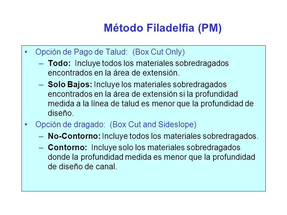 Método Filadelfia (PM) Método de Pendiente Lateral: ^Opción de Contorno^Opción No contorno